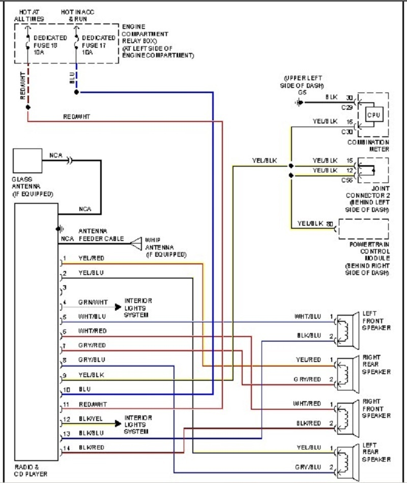 free wiring diagrams for cars 50cc chinese scooter diagram mitsubishi eclipse questions need help with aftermarket stereo intallment my ex cut the wire harness on back of deck