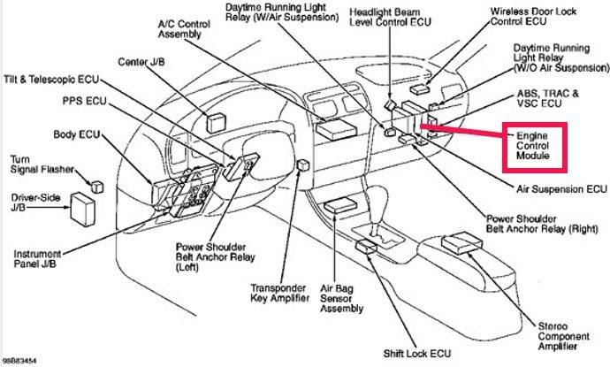 2000 toyota gs 400 main fuse box diagram