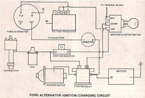 Ford Galaxie Questions  Wiring a 66 ford galaxie custom