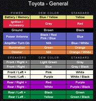 toyota wiring diagram radio lewis dot for na corolla questions what are color codes stereo wires on they do that intentionally so you have to send them 29 get a good schematic hope these help click size up