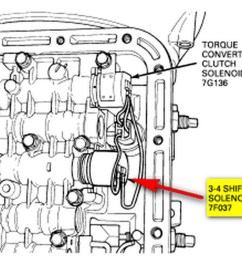 ford explorer questions 96 explorer transmission cargurus ford automatic transmission diagram ford transmission solenoid diagram transmission [ 1142 x 1024 Pixel ]