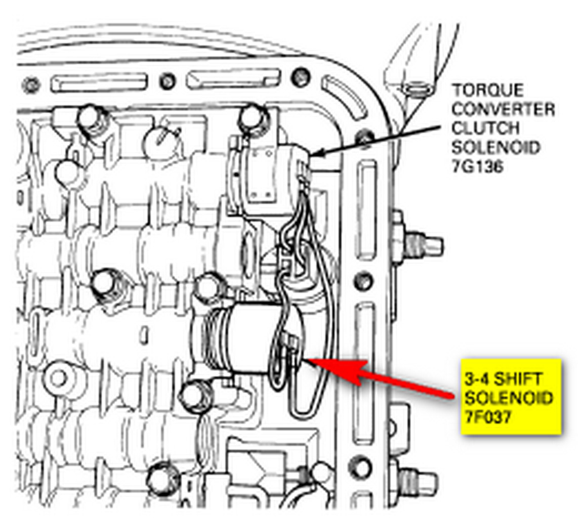 hight resolution of ford explorer questions 96 explorer transmission cargurus ford automatic transmission diagram ford transmission solenoid diagram transmission