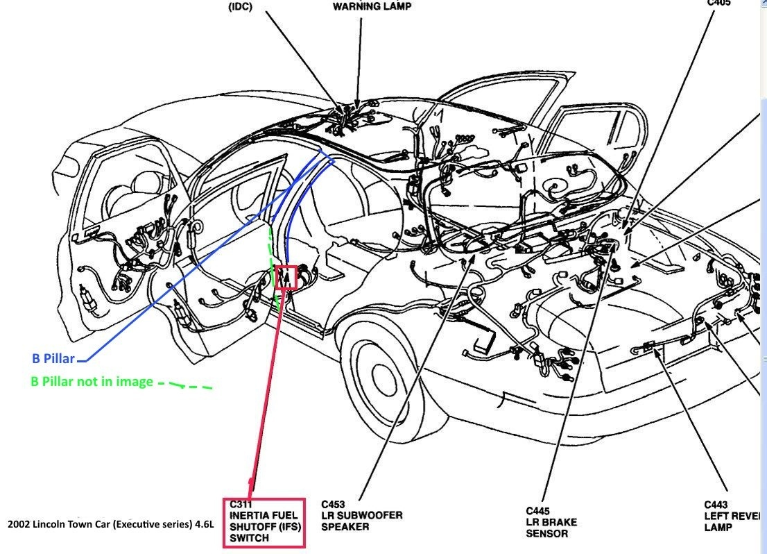 Lincoln Town Car Fuel Filter Location