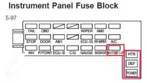 2004 Toyota Matrix Fuse Diagram | Wiring Diagram
