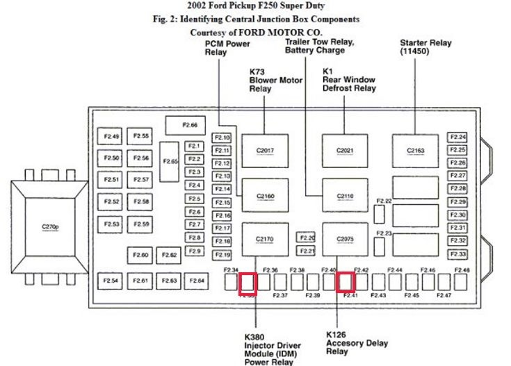 99 f350 trailer brake wiring diagram ohio class submarine ford f-250 super duty questions - 2002 f250 duty. what fuse is related to dash lights ...
