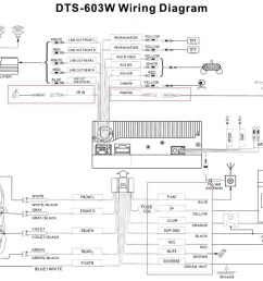2002 chevy trailblazer wiring diagram wiring diagram third level rh 7 21 jacobwinterstein com stereo subwoofer wiring 2008 trailblazer stereo wiring diagram [ 1100 x 719 Pixel ]