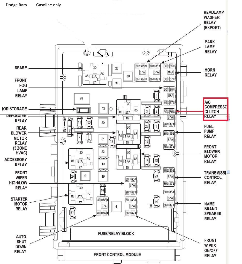 medium resolution of 2011 dodge ram 3500 fuse box diagram largest wiring diagram database u2022 rh georgebartlett co 2011