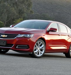 2015 chevrolet impala test drive review [ 1024 x 768 Pixel ]