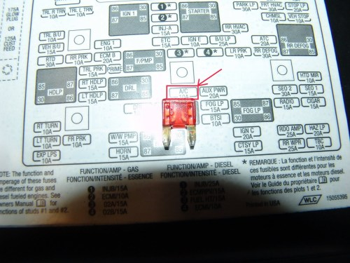 small resolution of 94 chevy fuse box