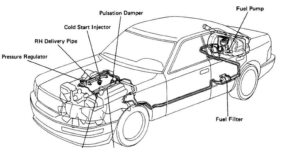 1995 honda civic fuel filter location