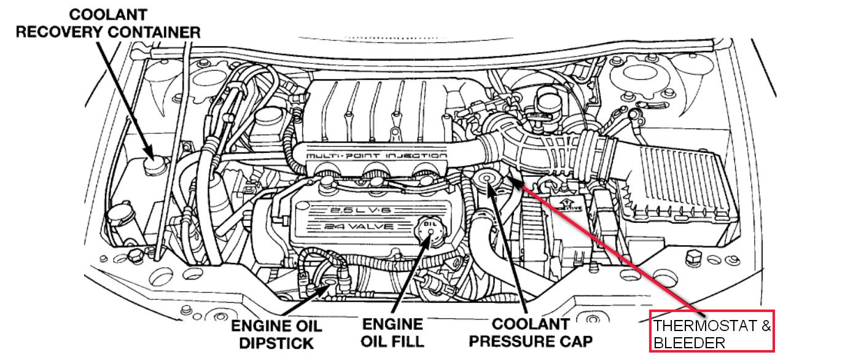 3 4l Engine Water Circulation Diagram Chrysler Sebring Questions Bleeder Valve For Coolant