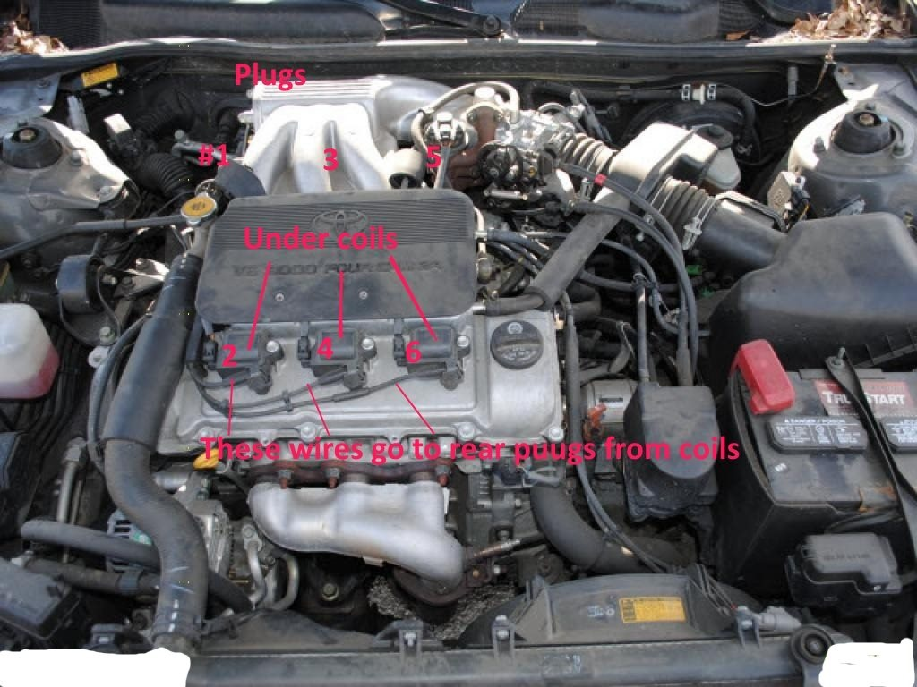 hight resolution of click for full screen for diy how to change spark plugs i know it says camry but is same