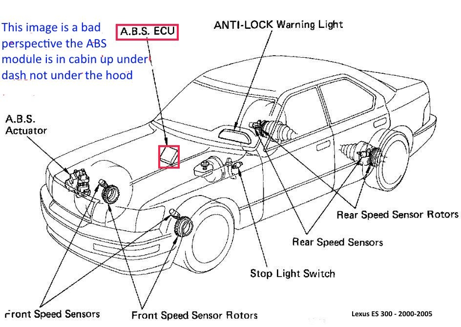 O2 Sensor Location 1999 Lexus Rx300. Lexus. Wiring Diagram