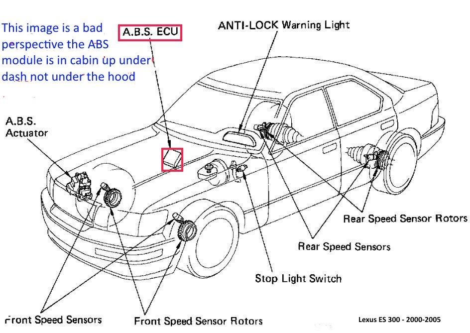 1993 Lexus Gs300 Wiring Diagram 1993 Lexus ES300