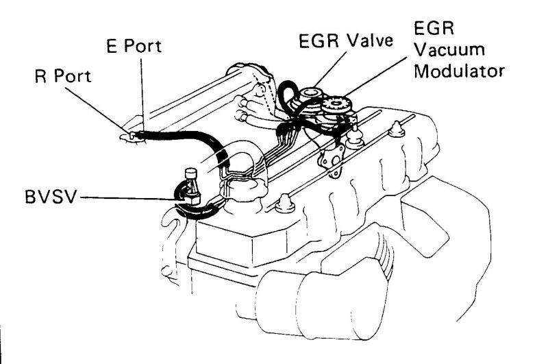 Have A 93 Toyota 4 Runner In Need To A Diagram Of The