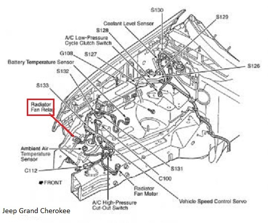 2000 Jeep Cherokee Ambient Temperature Sensor Wiring