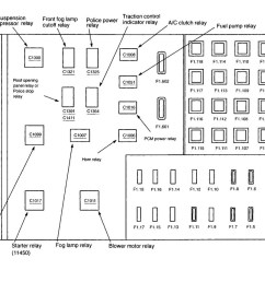 2004 grand marquis fuse box wiring diagram schematics 2008 mercury grand marquis fuse box diagram 1995 [ 1217 x 861 Pixel ]