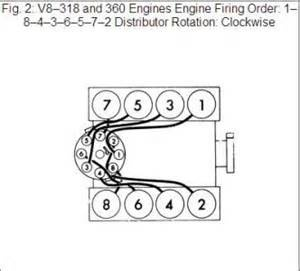 1985 Chevy 350 Firing Order Diagram, 1985, Free Engine