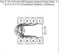 Dodge Ram 1500 Questions  Wiring diagram for 1997 dodge ram 1500 v8 360 mother spark plugs