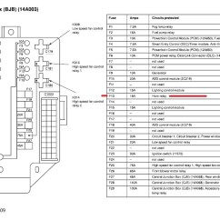 2003 Dodge Ram Infinity Sound System Wiring Diagram Package Ac Nissan Rogue Questions - Where Is The Fuse For Horn Cargurus