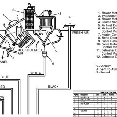 Mercury Wiring Diagram 2007 Dodge Ram Radio Grand Marquis Questions 1996 Hvac 3 Answers