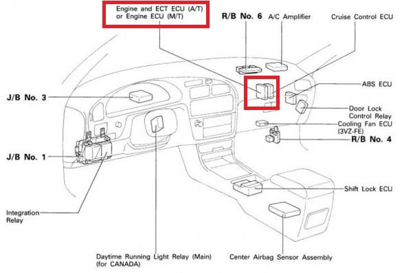 1995 toyota camry le instrument panel fuse box car wiring diagram