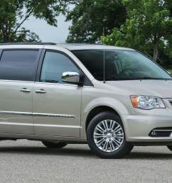2016 chrysler town country review [ 1600 x 931 Pixel ]