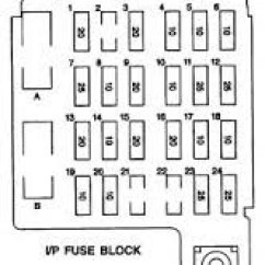 1998 Chevrolet C1500 Wiring Diagram Euro 13 Pin Plug And C/k 1500 Questions - Need To Know Fuse For 96 5.7 Liter Vortec Chevy Cargurus