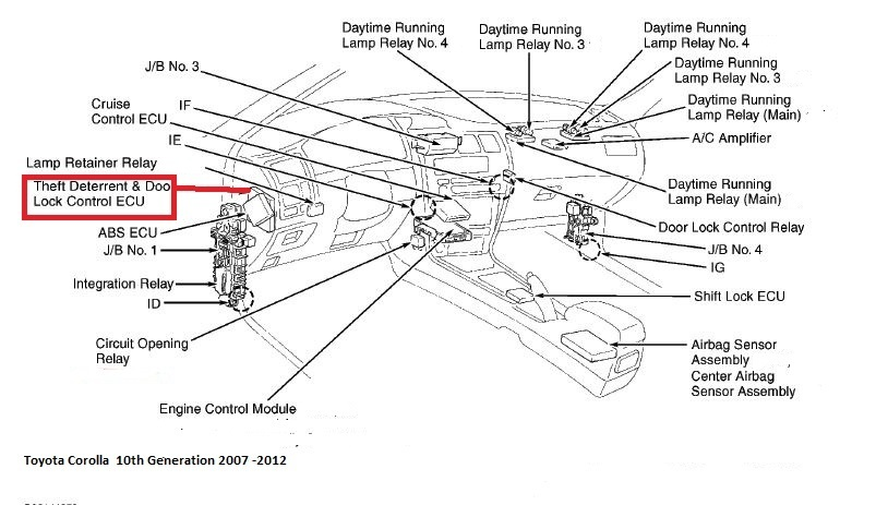 2009 Toyota Matrix Xrs Parts Diagram • Wiring Diagram For Free