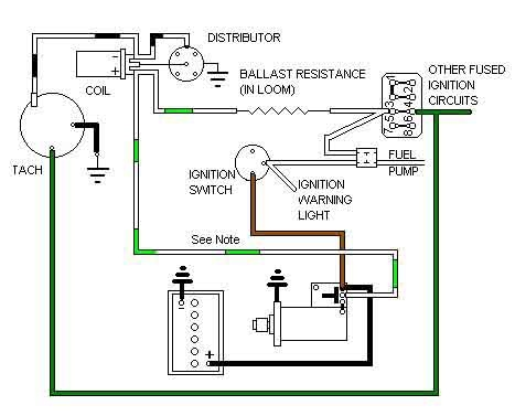 coil and distributor wiring diagram 2gb ram mobile mg mgb questions can t get fire to or points on 3 answers