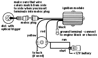 Cadillac Dts Engine Problems Cadillac DTS Problems With