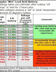 people found this helpful also toyota corolla questions the reasons for battery voltage drop rh cargurus