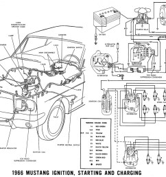 66 mustang starter wiring wiring schematic diagram 4wiring diagram 1967 mustang wiring to starter solonoid page1 [ 1500 x 935 Pixel ]