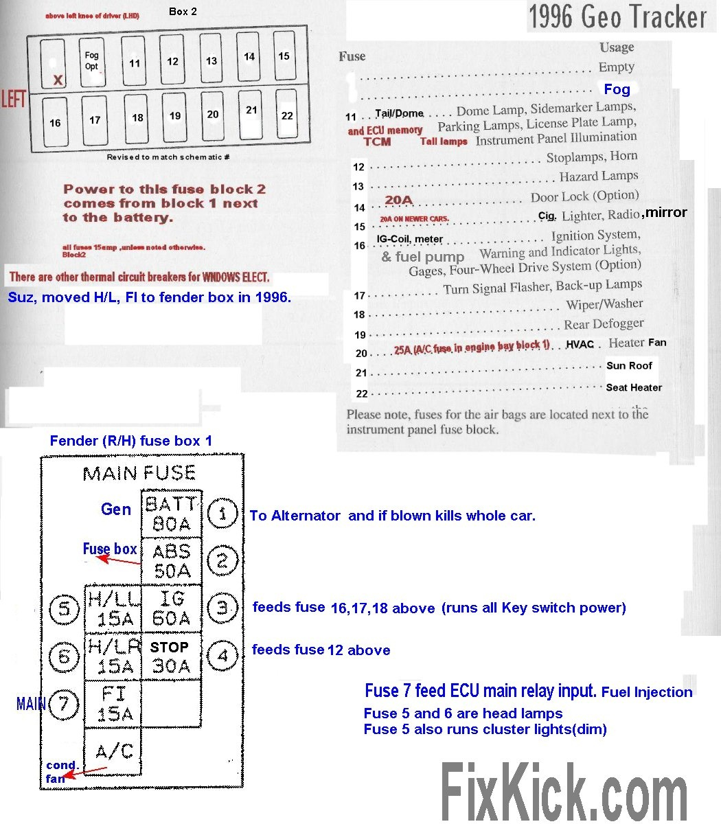 hight resolution of 96 tracker fuse box wiring diagram todays 1996 dodge neon fuse box 1996 geo tracker fuse box