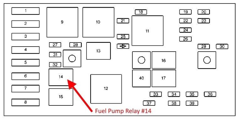 01 Impala Relay Diagram : 23 Wiring Diagram Images