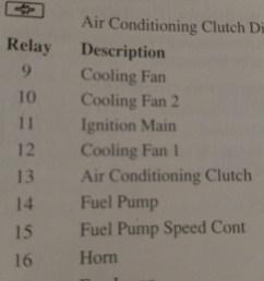 pontiac grand prix questions fuel pump fuse cargurus 1 answer 98 grand prix gt fuse diagram  [ 675 x 1200 Pixel ]