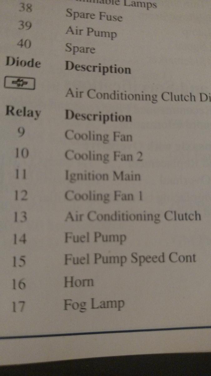 medium resolution of pontiac grand prix questions fuel pump fuse cargurus 1 answer 98 grand prix gt fuse diagram