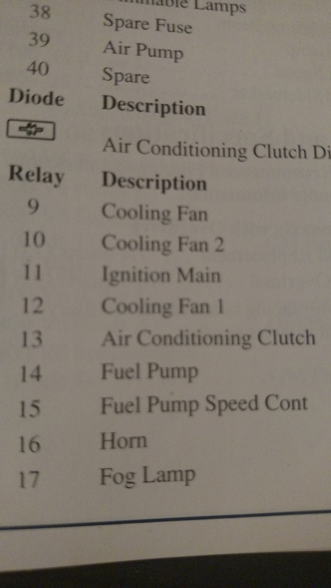hight resolution of pontiac grand prix questions fuel pump fuse cargurus 1 answer 98 grand prix gt fuse diagram