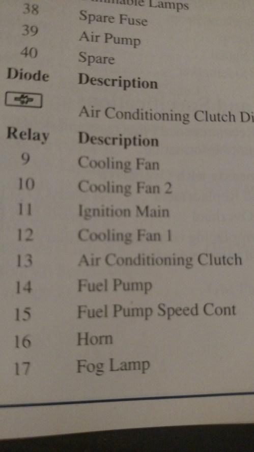 small resolution of pontiac grand prix questions fuel pump fuse cargurus 1 answer 98 grand prix gt fuse diagram