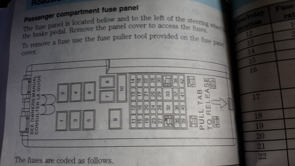 medium resolution of 2003 ford taurus owners manual fuse box 39 wiring 07 taurus fuse box diagram 2003 ford