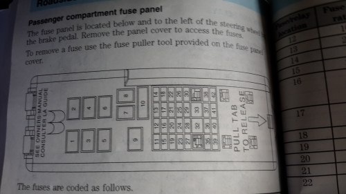 small resolution of 2003 ford taurus owners manual fuse box 39 wiring 07 taurus fuse box diagram 2003 ford