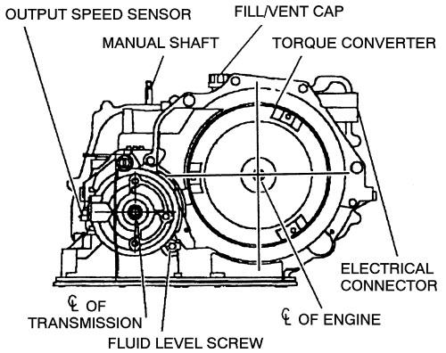 Meritor Transmission Wiring Diagram Pontiac Grand Am Questions Transmission Cargurus