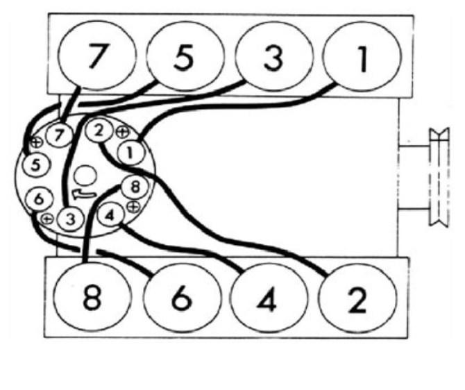1993 chevy 1500 spark plug wiring diagram  center wiring