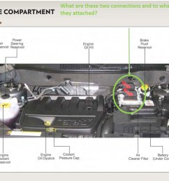 what are the connections under the hood please see attached picture jeep  [ 1517 x 1129 Pixel ]