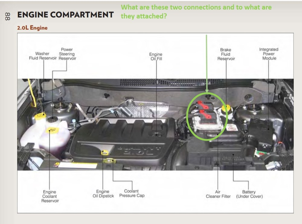 medium resolution of what are the connections under the hood please see attached picture jeep