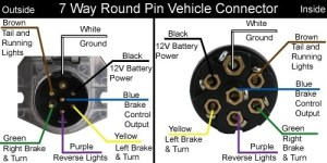 Ford F250 Questions  Fuse box diagram, Ford, F250, 2011  CarGurus