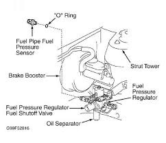 Fuel Rail Pressure Sensor 2003 Chrysler Sebring Fuel