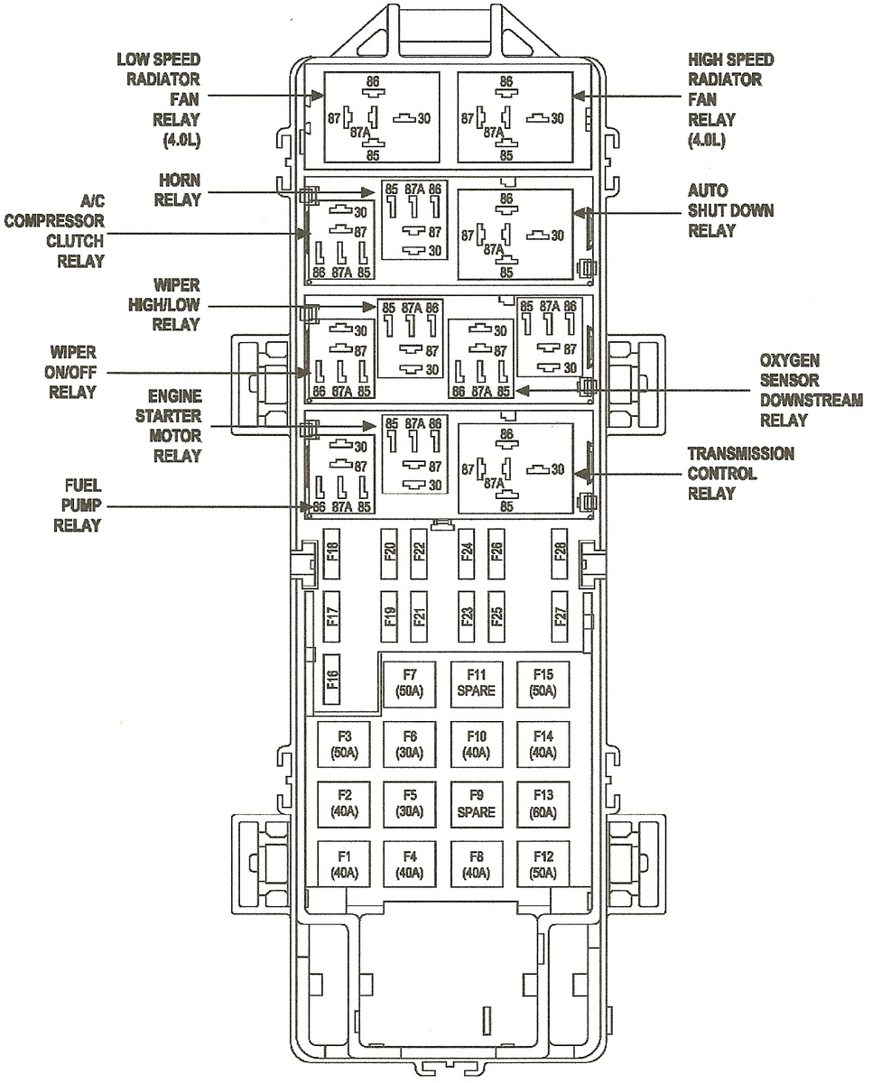 [WRG-5324] 2002 Jeep Grand Cherokee Laredo Fuse Diagram