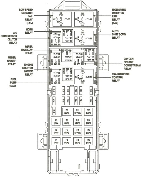 small resolution of 04 jeep liberty fuse diagram schema wiring diagrams 2004 jeep grand cherokee transmission 2004 jeep fuse box