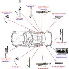 Mercedes Sl500 Wiring Diagram Pioneer Deh P7400mp Fuse Best Library Benz R129 Rh 21 Skriptoase De Sl
